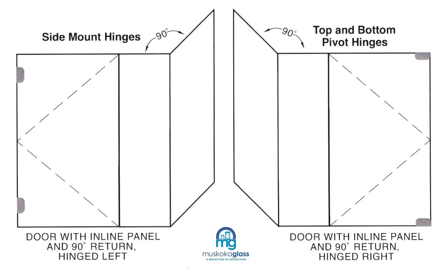 SINGLE DOOR WITH INLINE PANEL AND 90 DEGREE RETURN