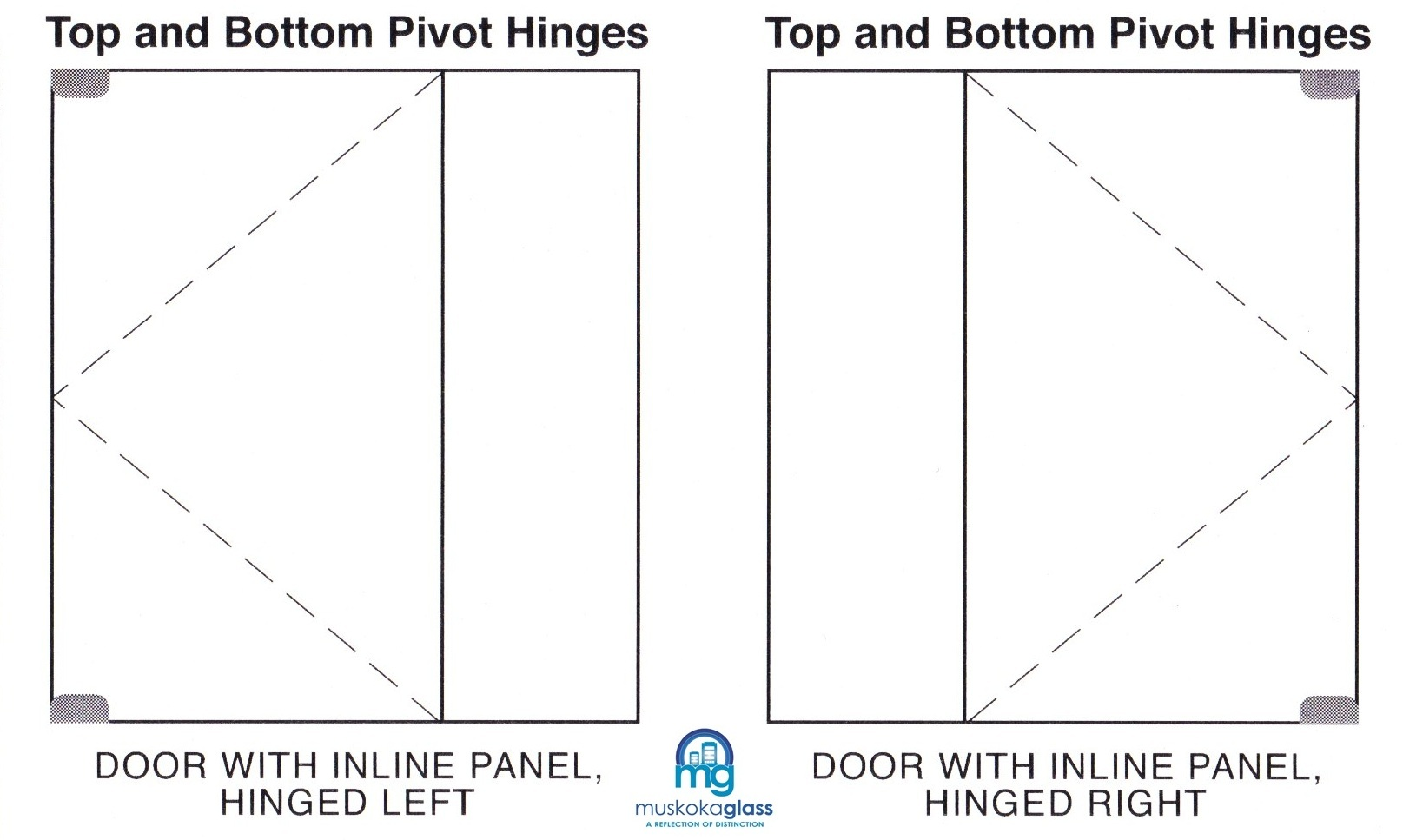 SINGLE DOOR WITH INLINE PANEL