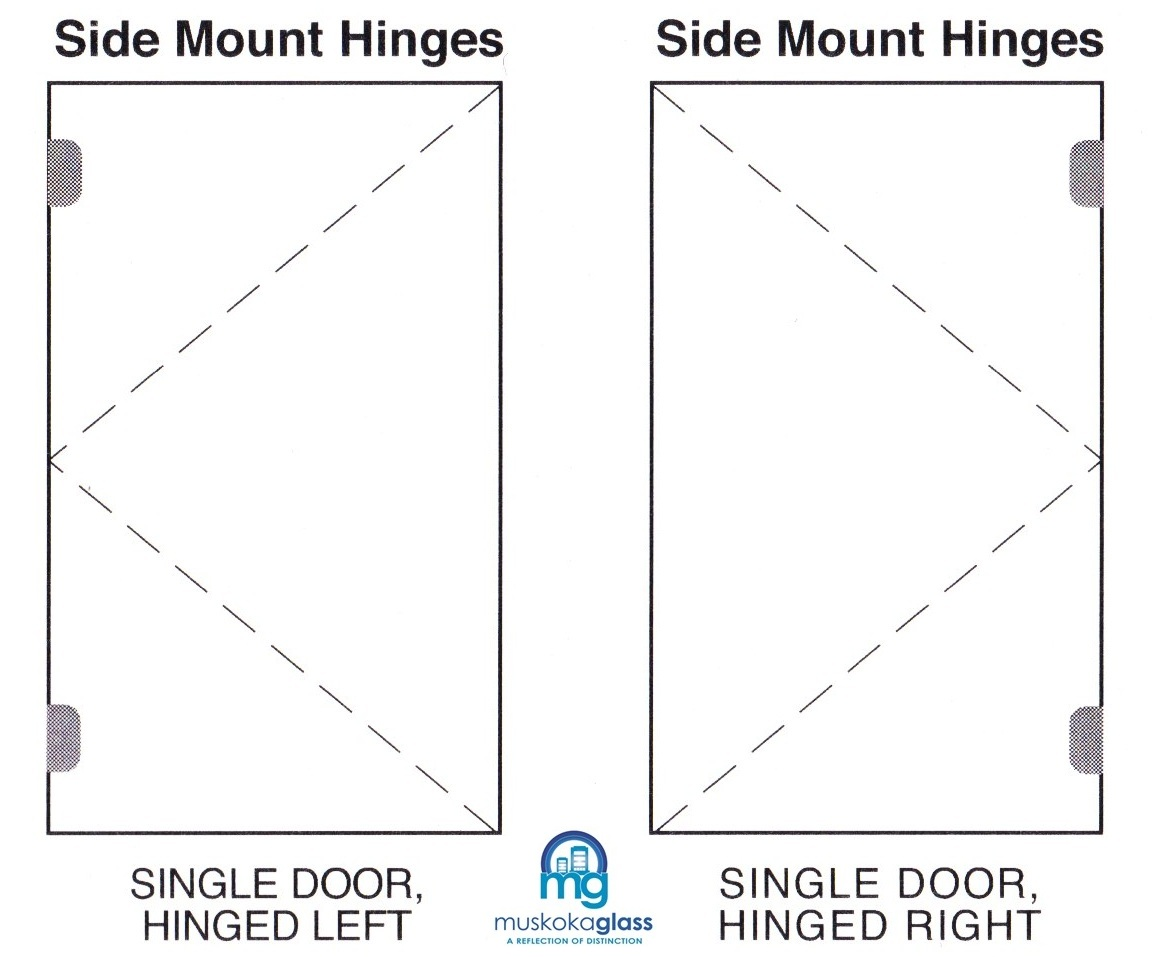 SINGLE DOOR HINGED LEFT OR RIGHT
